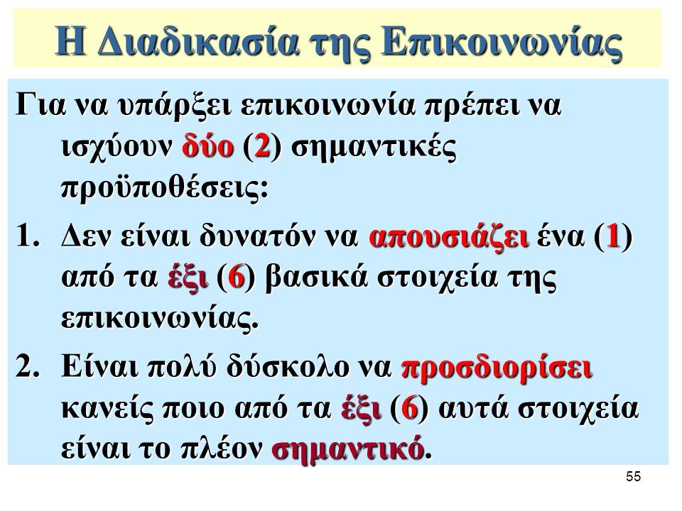 55 Η Διαδικασία της Επικοινωνίας Για να υπάρξει επικοινωνία πρέπει να ισχύουν δύο (2) σημαντικές προϋποθέσεις: 1.Δεν είναι δυνατόν να απουσιάζει ένα (