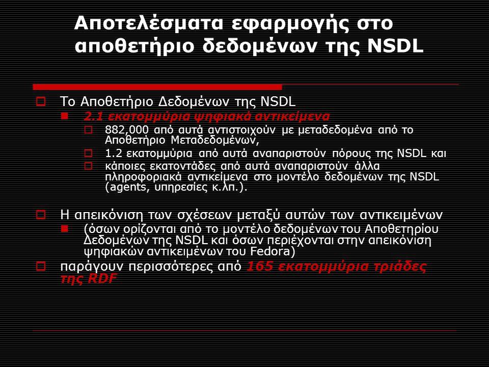 Αποτελέσματα εφαρμογής στο αποθετήριο δεδομένων της NSDL  Το Αποθετήριο Δεδομένων της NSDL 2.1 εκατομμύρια ψηφιακά αντικείμενα  882,000 από αυτά αντιστοιχούν με μεταδεδομένα από το Αποθετήριο Μεταδεδομένων,  1.2 εκατομμύρια από αυτά αναπαριστούν πόρους της NSDL και  κάποιες εκατοντάδες από αυτά αναπαριστούν άλλα πληροφοριακά αντικείμενα στο μοντέλο δεδομένων της NSDL (agents, υπηρεσίες κ.λπ.).