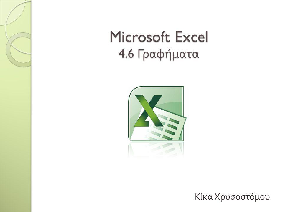 Microsoft Excel 4.6 Γραφήματα Κίκα Χρυσοστόμου