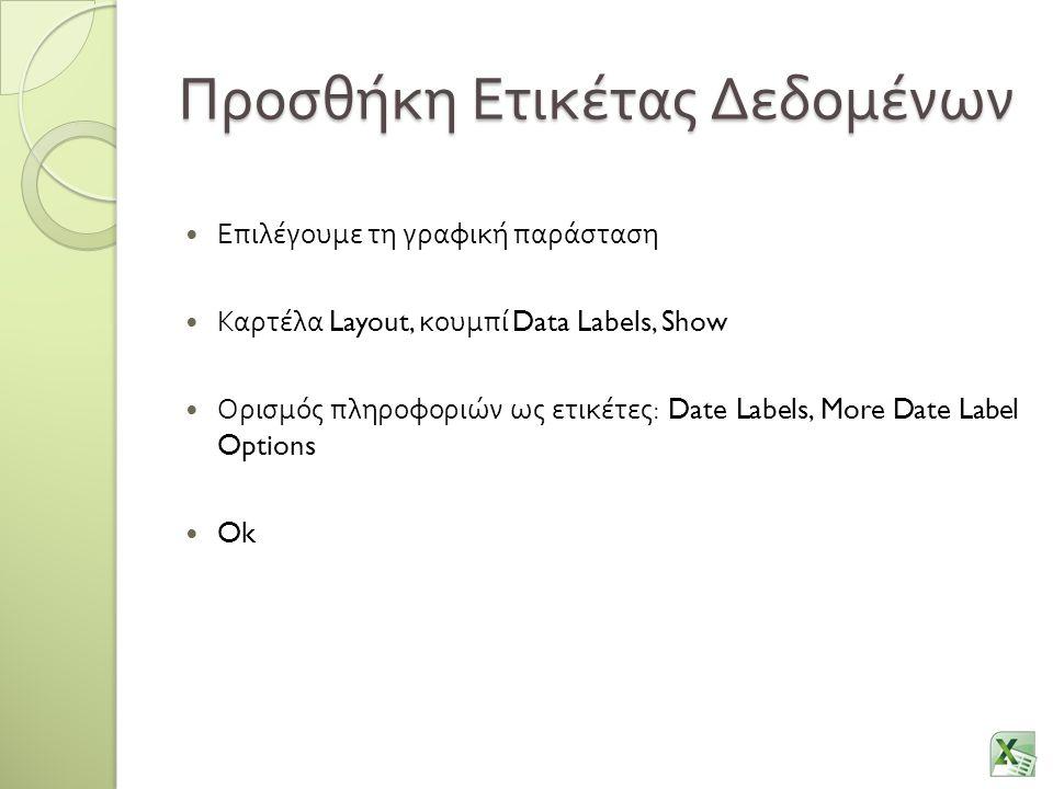Προσθήκη Ετικέτας Δεδομένων Επιλέγουμε τη γραφική παράσταση Καρτέλα Layout, κουμπί Data Labels, Show Ορισμός πληροφοριών ως ετικέτες : Date Labels, Mo