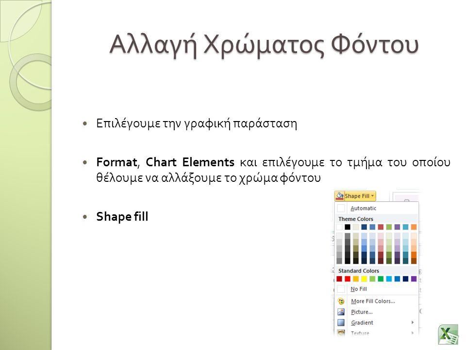Αλλαγή Χρώματος Φόντου Επιλέγουμε την γραφική παράσταση Format, Chart Elements και επιλέγουμε το τμήμα του οποίου θέλουμε να αλλάξουμε το χρώμα φόντου