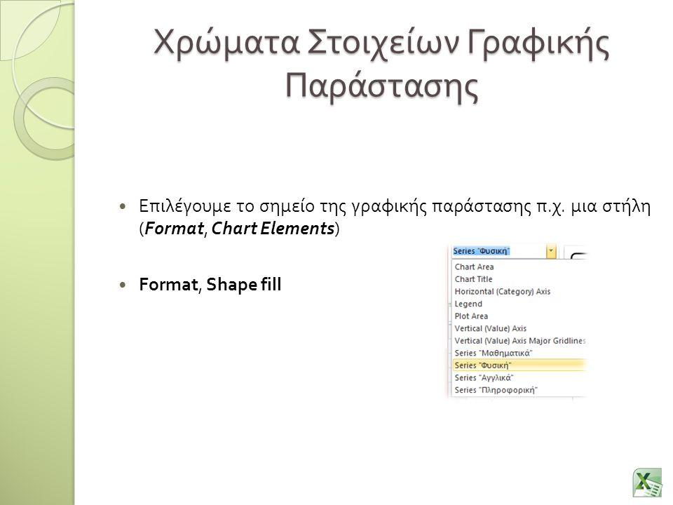 Χρώματα Στοιχείων Γραφικής Παράστασης Επιλέγουμε το σημείο της γραφικής παράστασης π. χ. μια στήλη (Format, Chart Elements) Format, Shape fill