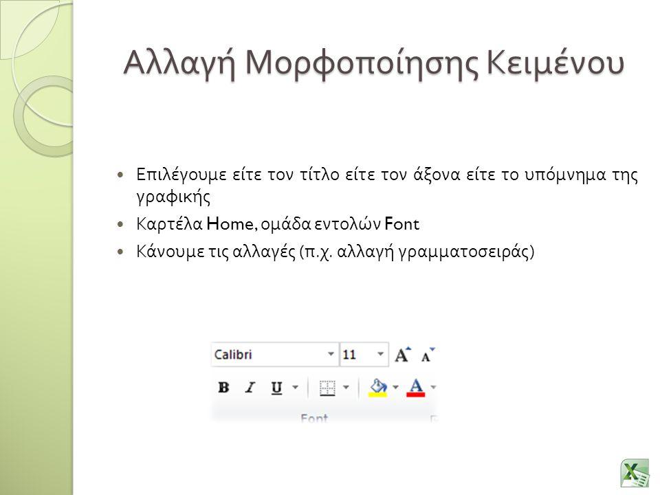 Αλλαγή Μορφοποίησης Κειμένου Επιλέγουμε είτε τον τίτλο είτε τον άξονα είτε το υπόμνημα της γραφικής Καρτέλα Home, ομάδα εντολών Font Κάνουμε τις αλλαγ