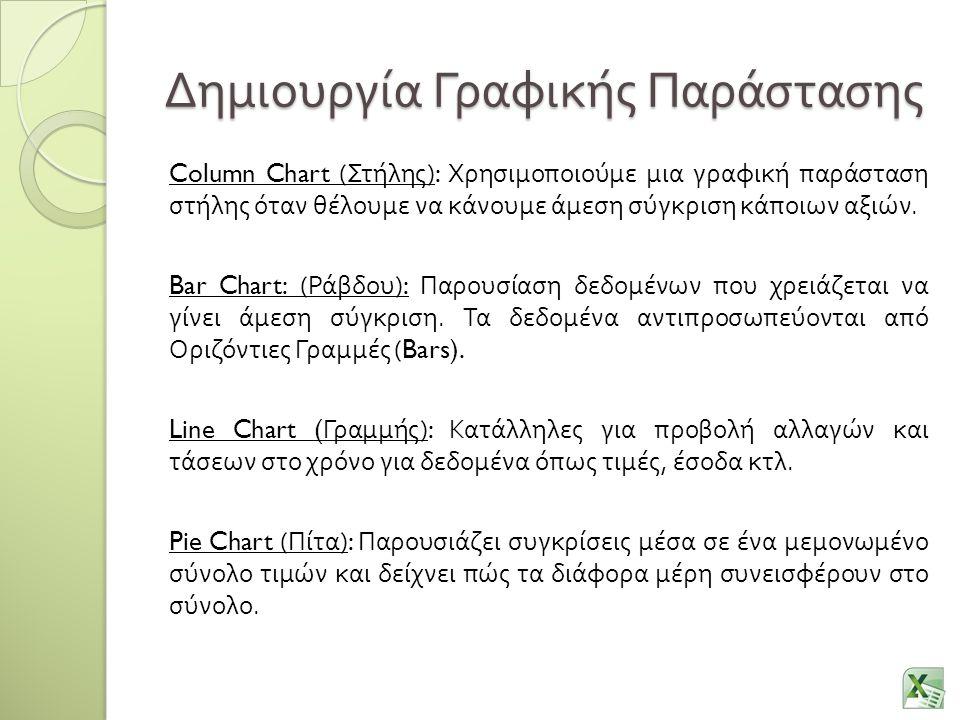 Δημιουργία Γραφικής Παράστασης Column Chart ( Στήλης ): Χρησιμοποιούμε μια γραφική παράσταση στήλης όταν θέλουμε να κάνουμε άμεση σύγκριση κάποιων αξι