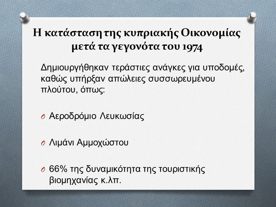 Η κατάσταση της κυπριακής Οικονομίας μετά τα γεγονότα του 1974 Δημιουργήθηκαν τεράστιες ανάγκες για υποδομές, καθώς υπήρξαν απώλειες συσσωρευμένου πλούτου, όπως : O Αεροδρόμιο Λευκωσίας O Λιμάνι Αμμοχώστου O 66% της δυναμικότητα της τουριστικής βιομηχανίας κ.