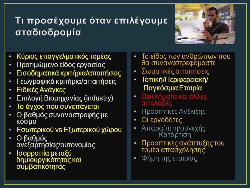 Κύριος επαγγελματικός τομέας Προτιμώμενο είδος εργασίας Εισοδηματικά κριτήρια/απαιτήσεις Γεωγραφικά κριτήρια/απαιτήσεις Ειδικές Ανάγκες Επιλογή Βιομηχ