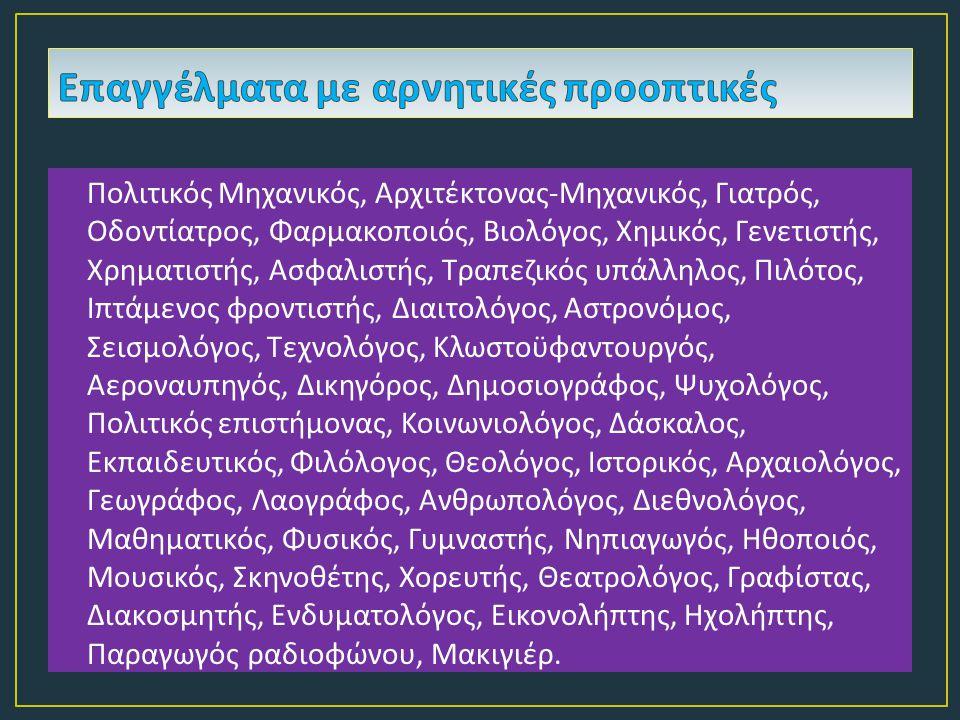 Πολιτικός Μηχανικός, Αρχιτέκτονας - Μηχανικός, Γιατρός, Οδοντίατρος, Φαρμακοποιός, Βιολόγος, Χημικός, Γενετιστής, Χρηματιστής, Ασφαλιστής, Τραπεζικός