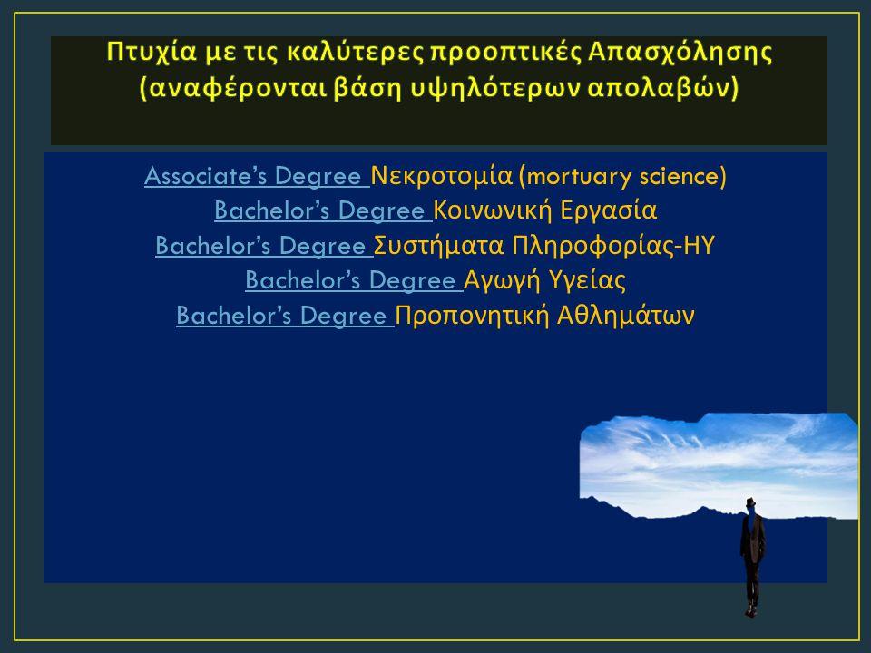 Associate's Degree Associate's Degree Νεκροτομία (mortuary science) Bachelor's Degree Κοινωνική Εργασία Bachelor's Degree Συστήματα Πληροφορίας - ΗΥ B