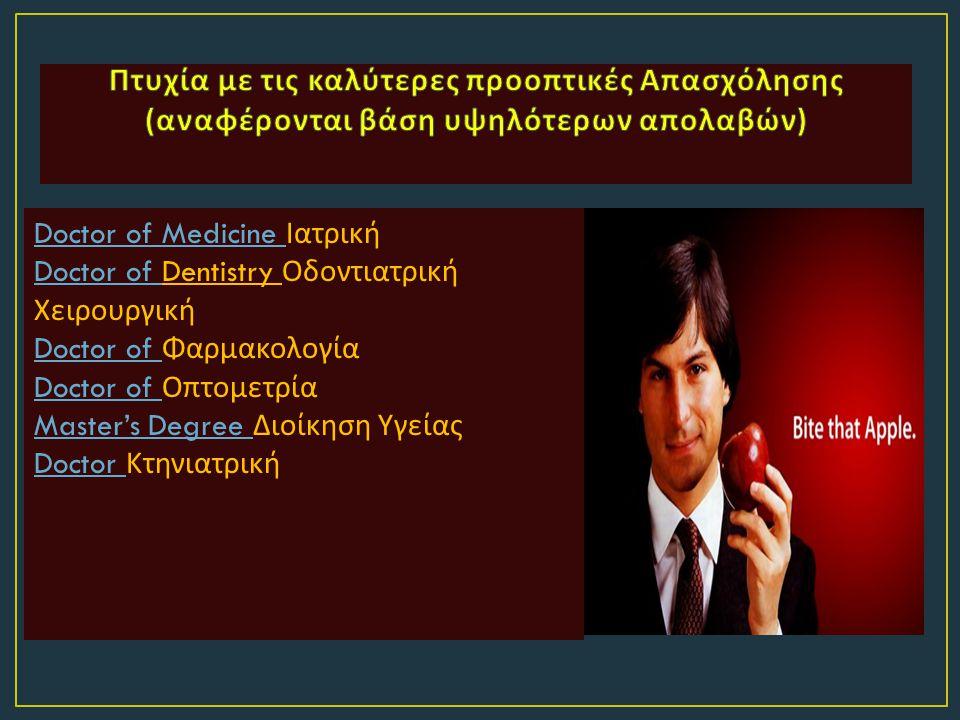 Doctor of Medicine Doctor of Medicine Ιατρική Doctor of Dentistry Οδοντιατρική Χειρουργική Doctor of Φαρμακολογία Doctor of Οπτομετρία Master's Degree