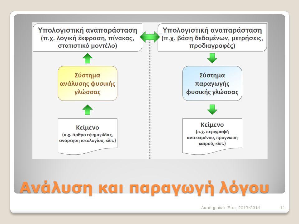 Ανάλυση και παραγωγή λόγου Ακαδημαϊκό Έτος 2013-201411