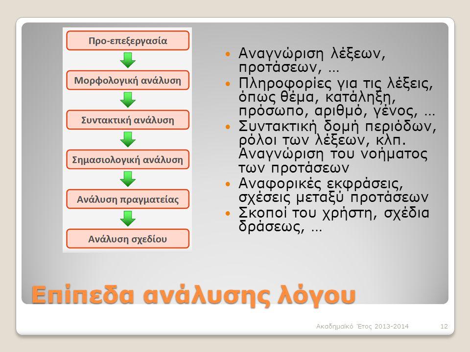 Επίπεδα ανάλυσης λόγου Αναγνώριση λέξεων, προτάσεων, … Πληροφορίες για τις λέξεις, όπως θέμα, κατάληξη, πρόσωπο, αριθμό, γένος, … Συντακτική δομή περιόδων, ρόλοι των λέξεων, κλπ.