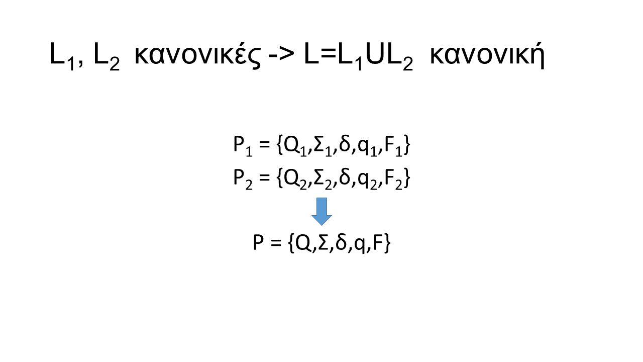 Q = {(r 1, r 2 ) | r 1 ∈ Q 1 και r 2 ∈ Q 2 } Σ = Σ 1 ∪ Σ 2 δ((r 1, r 2 ), a) = (δ 1 (r 1, a), δ 2 (r 2, a)) q 0 = (q 1, q 2 ) F = {(r 1, r 2 ) | r 1 ∈ F 1 ή r 2 ∈ F 2 }