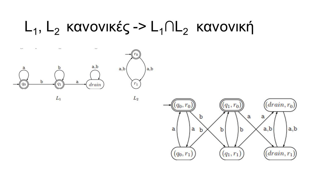 L 1, L 2 κανονικές -> L 1 ∩L 2 κανονική