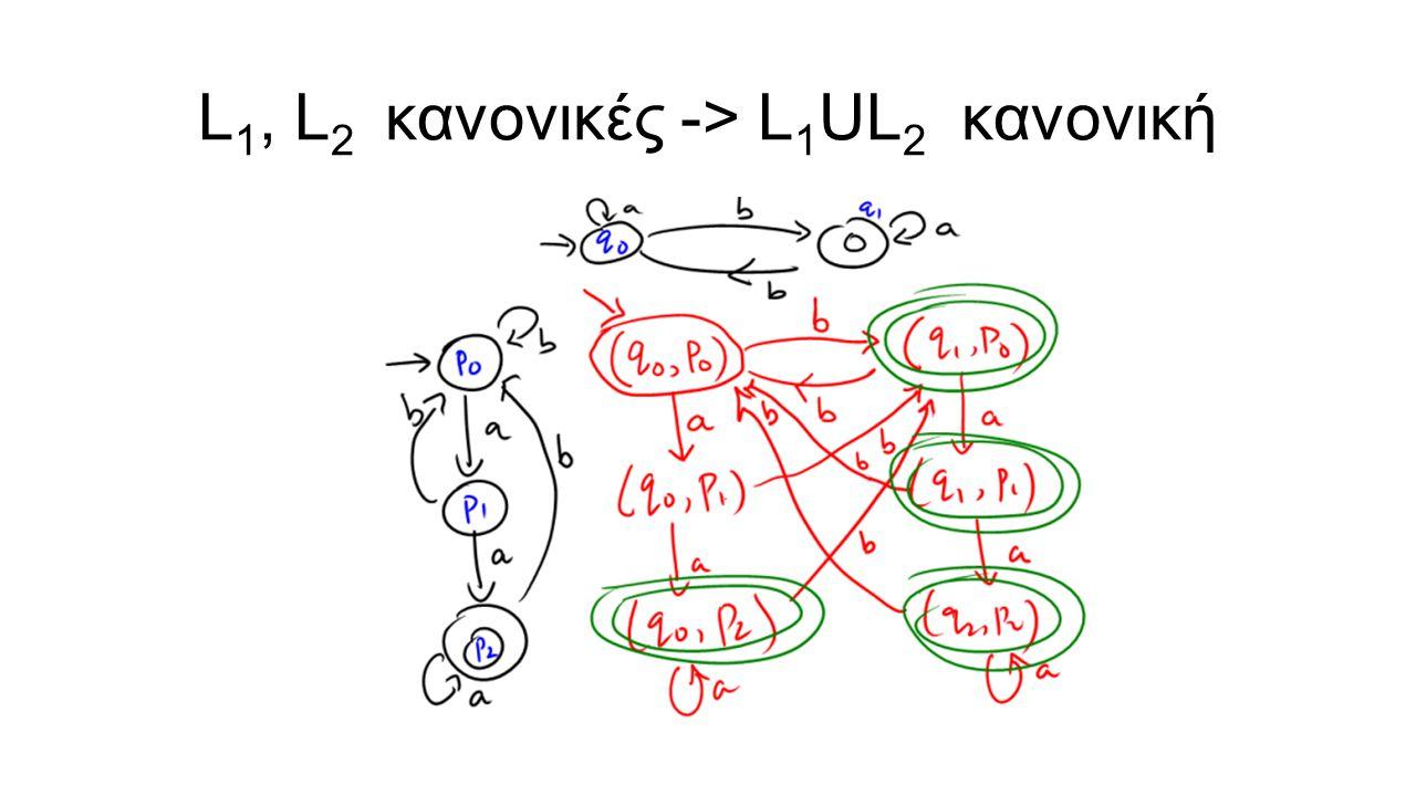 L 1, L 2 κανονικές -> L 1 UL 2 κανονική