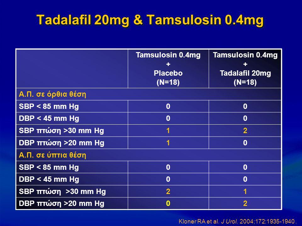 Tadalafil 20mg & Tamsulosin 0.4mg Tamsulosin 0.4mg + Placebo (N=18) Tamsulosin 0.4mg + Tadalafil 20mg (N=18) Α.Π. σε όρθια θέση SBP < 85 mm Hg00 DBP <