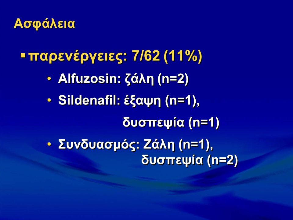  παρενέργειες: 7/62 (11%) Alfuzosin: ζάλη (n=2) Sildenafil: έξαψη (n=1), δυσπεψία (n=1) Συνδυασμός: Ζάλη (n=1), δυσπεψία (n=2)  παρενέργειες: 7/62 (