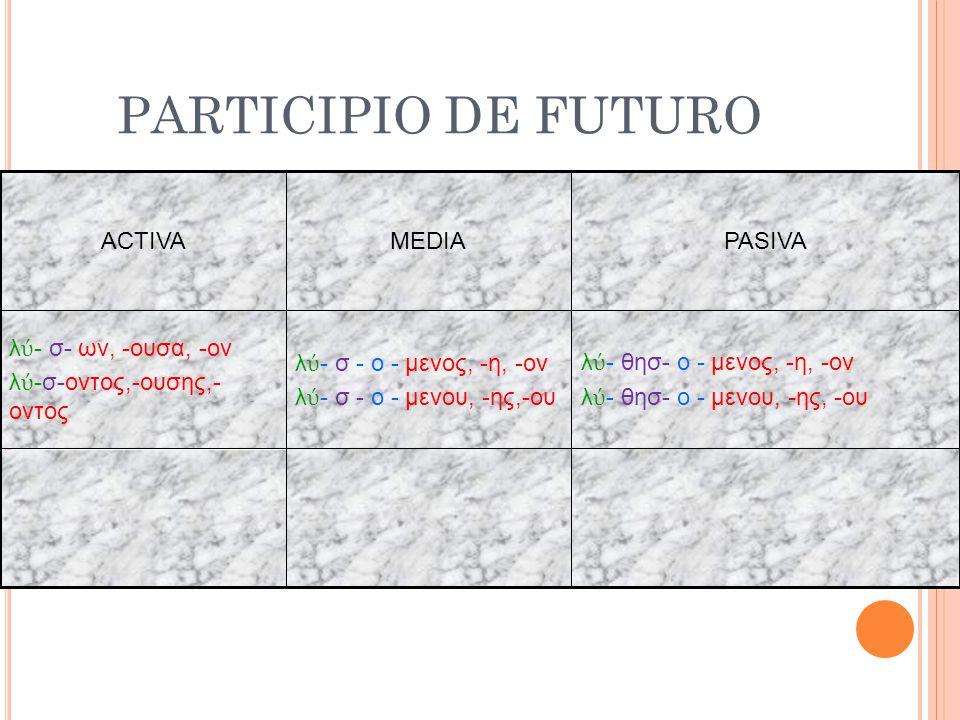 PARTICIPIO DE FUTURO λ ύ - θησ- ο - μενος, -η, -ον λ ύ - θησ- ο - μενου, -ης, -ου λ ύ - σ - ο - μενος, -η, -ον λ ύ - σ - ο - μενου, -ης,-ου λ ύ - σ- ω