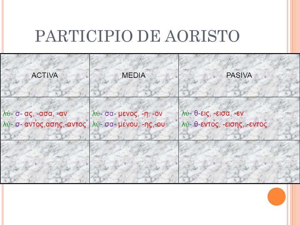 PARTICIPIO DE AORISTO λ ύ - θ-εις, -εισα, -εν λ ύ - θ-εντος, -εισης, -εντος λ ύ - σα- μενος, -η, -ον λ ύ - σα- μενου, -ης,-ου λ ύ - σ- ας, -ασα, -αν λ