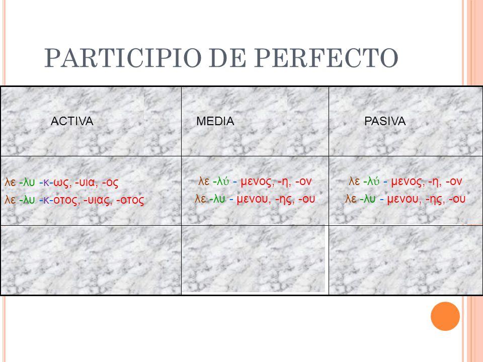 PARTICIPIO DE PERFECTO λε -λ ύ - μενος, -η, -ον λε -λυ - μενου, -ης, -ου λε -λ ύ - μενος, -η, -ον λε -λυ - μενου, -ης, -ου λε -λυ -κ-ως, -υια, -ος λε