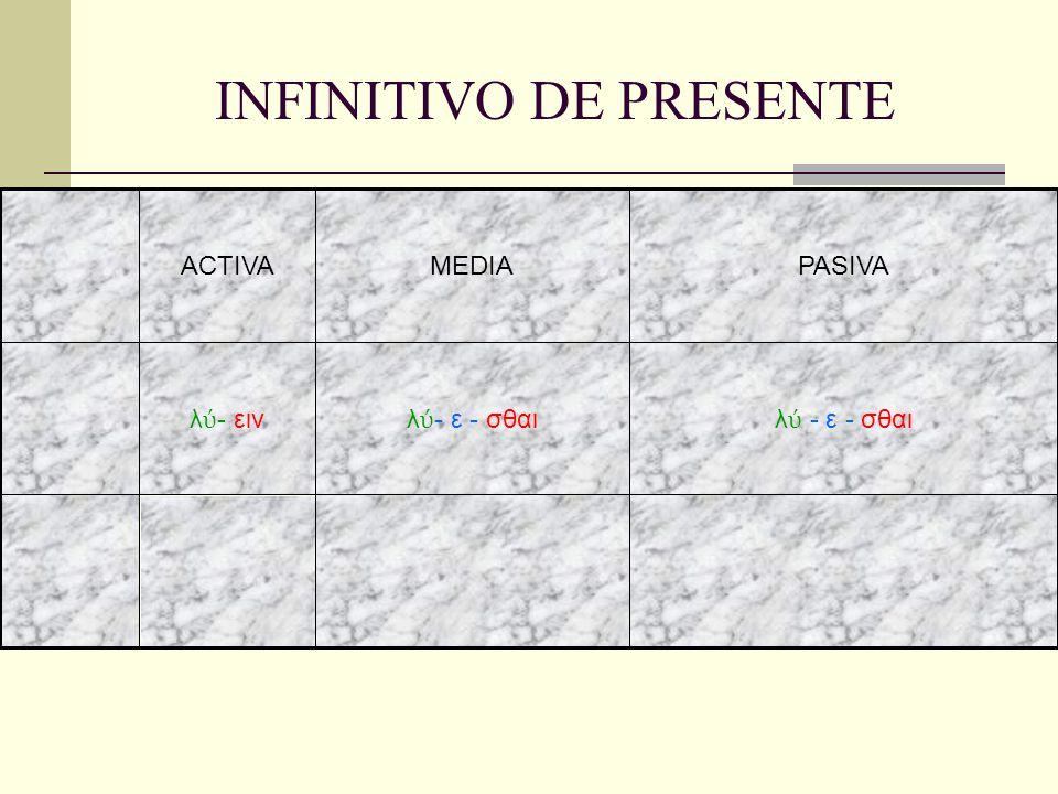 INFINITIVO DE FUTURO λυ - θ ή σ - ε - σθαιλ ύ - σ - ε - σθαιλ ύ - σ - ειν PASIVAMEDIAACTIVA