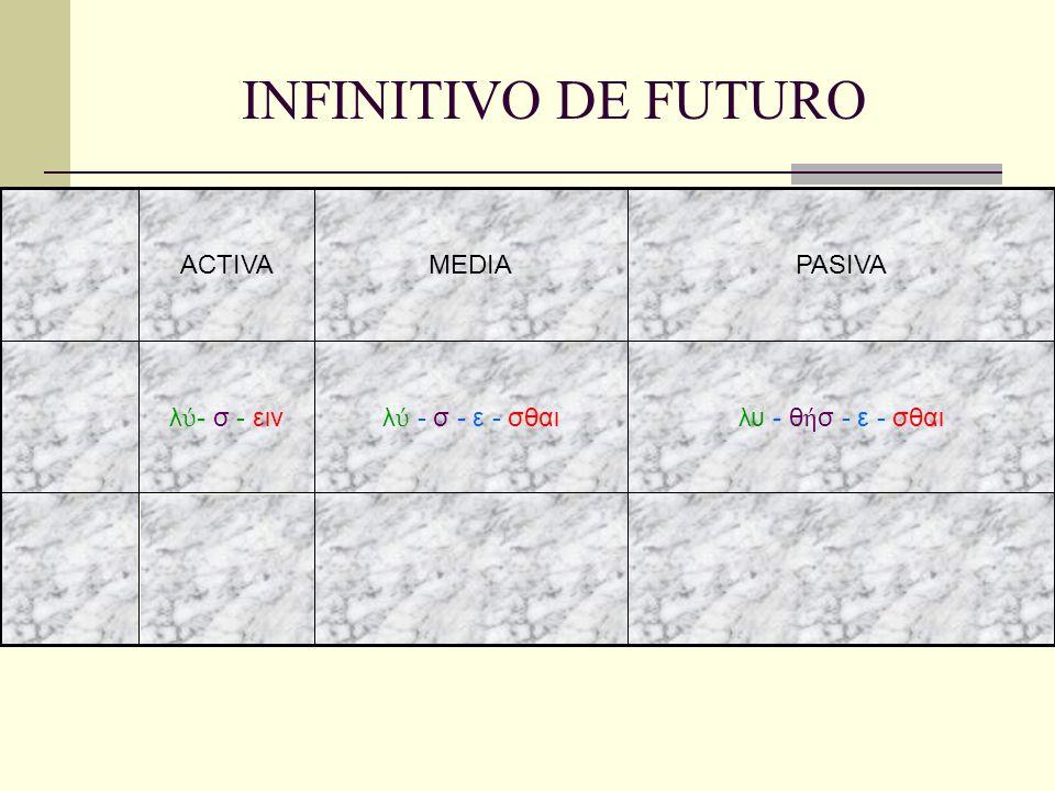 Traducción del infinitivo no concertado Forma una oración subordinada sustantiva.