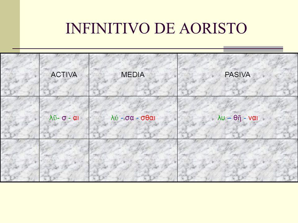 INFINITIVO DE AORISTO λυ – θ ῆ - ναιλ ύ - σα - σθαιλ ῦ - σ - αι PASIVAMEDIAACTIVA