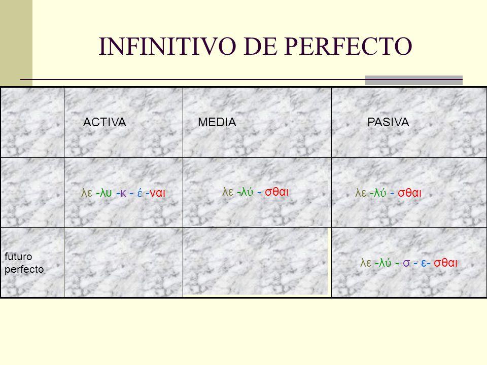 INFINITIVO DE PERFECTO λε -λ ύ - σ - ε- σθαι futuro perfecto λε -λ ύ - σθαι λε -λ ύ - σθαι λε -λυ -κ - έ -ναι PASIVAMEDIAACTIVA