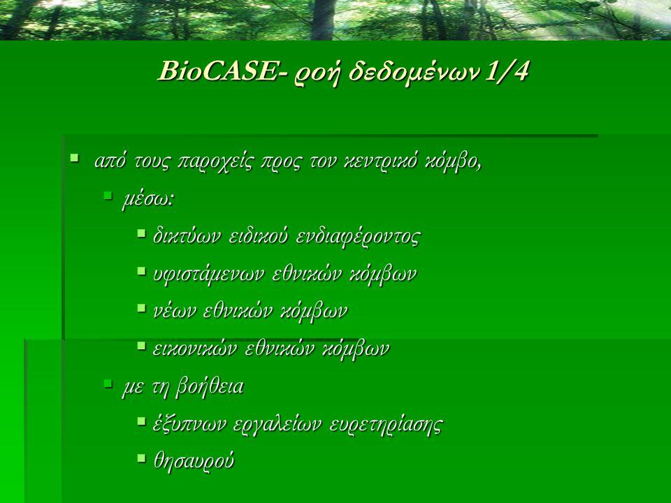 BioCASE- ροή δεδομένων 1/4  από τους παροχείς προς τον κεντρικό κόμβο,  μέσω:  δικτύων ειδικού ενδιαφέροντος  υφιστάμενων εθνικών κόμβων  νέων εθ