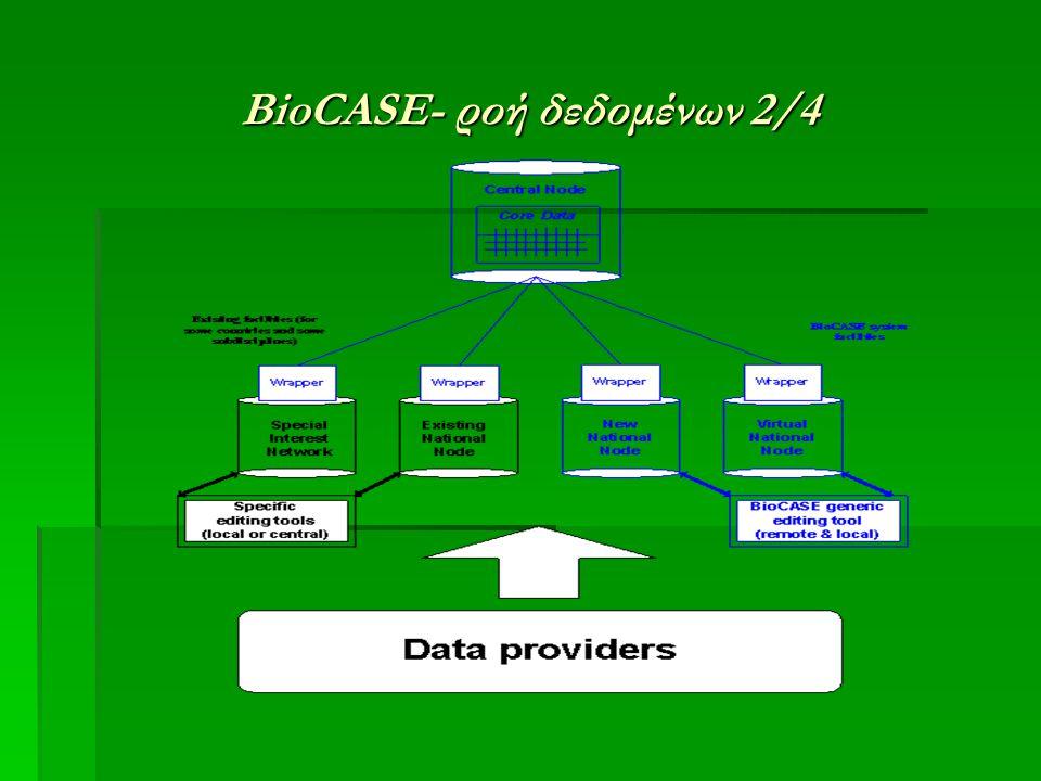 BioCASE- ροή δεδομένων 2/4