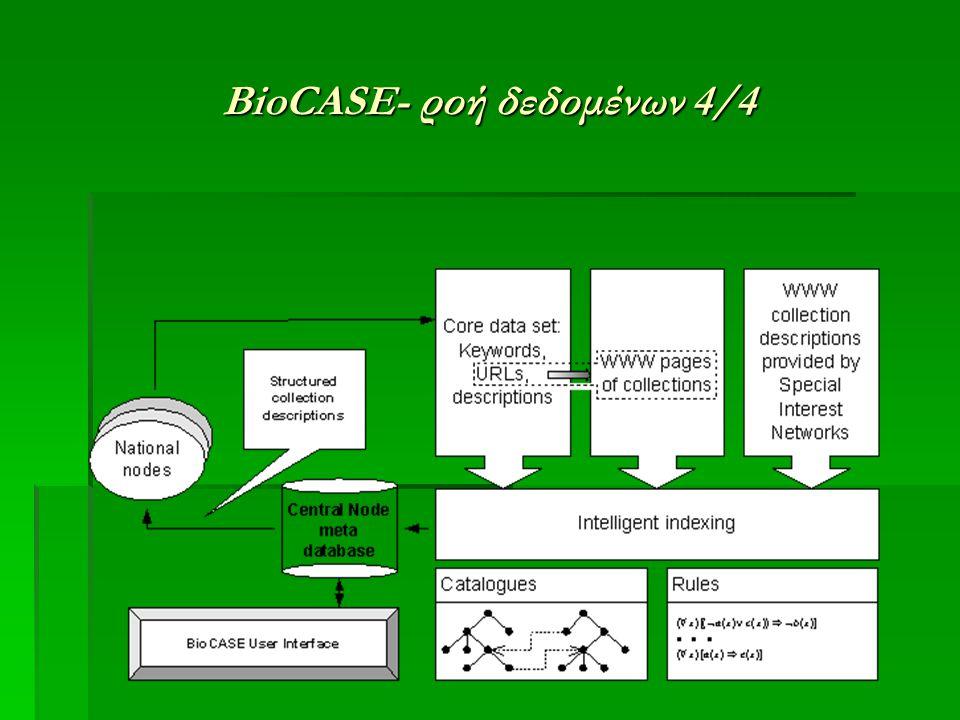 BioCASE- ροή δεδομένων 4/4