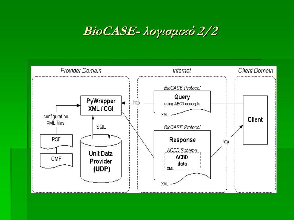 BioCASE- λογισμικό 2/2