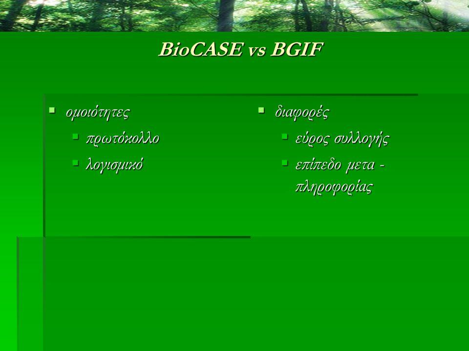 BioCASE vs BGIF  ομοιότητες  πρωτόκολλο  λογισμικό  διαφορές  εύρος συλλογής  επίπεδο μετα - πληροφορίας