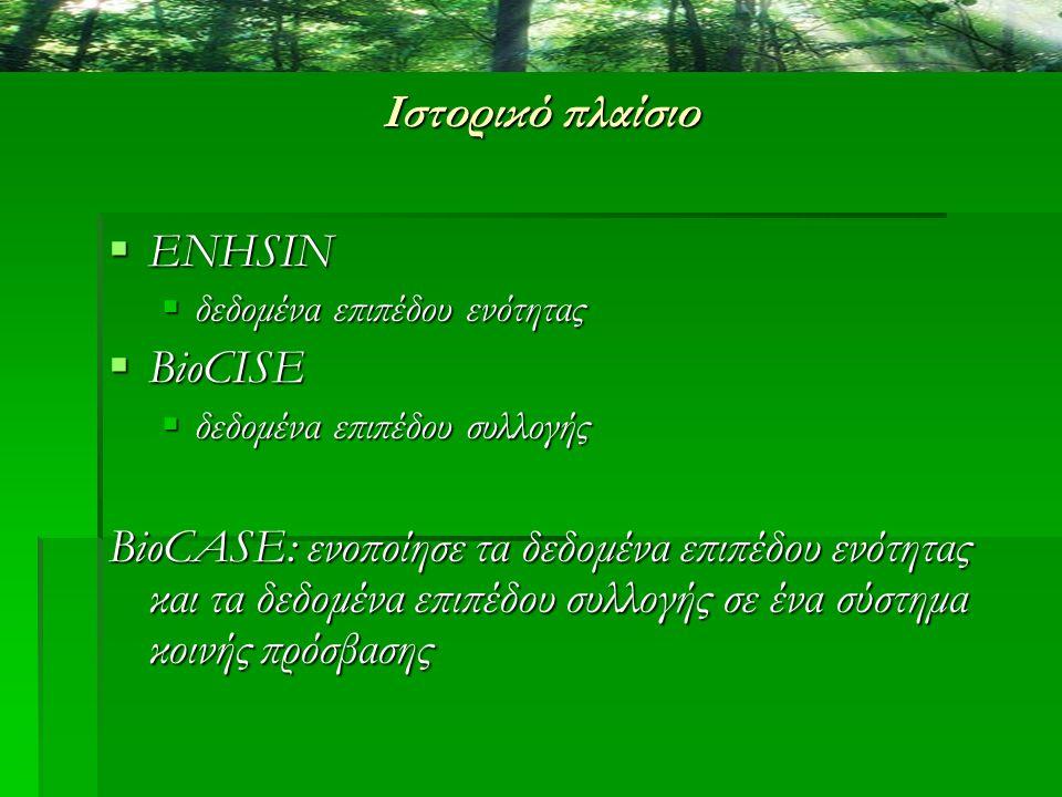 Ιστορικό πλαίσιο  ENHSIN  δεδομένα επιπέδου ενότητας  BioCISE  δεδομένα επιπέδου συλλογής BioCASE: ενοποίησε τα δεδομένα επιπέδου ενότητας και τα
