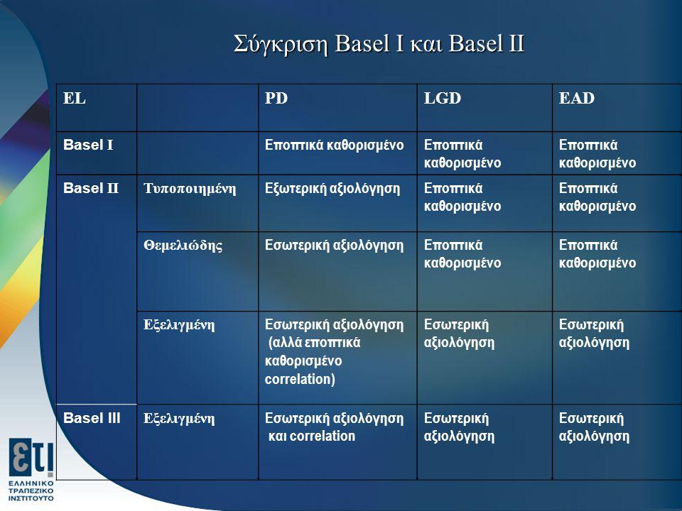 Σύγκριση Basel I και Basel II ELPDLGDEAD Basel I Εποπτικά καθορισμένο Basel II Τυποποιημένη Εξωτερική αξιολόγησηΕποπτικά καθορισμένο Θεμελιώδης Εσωτερ