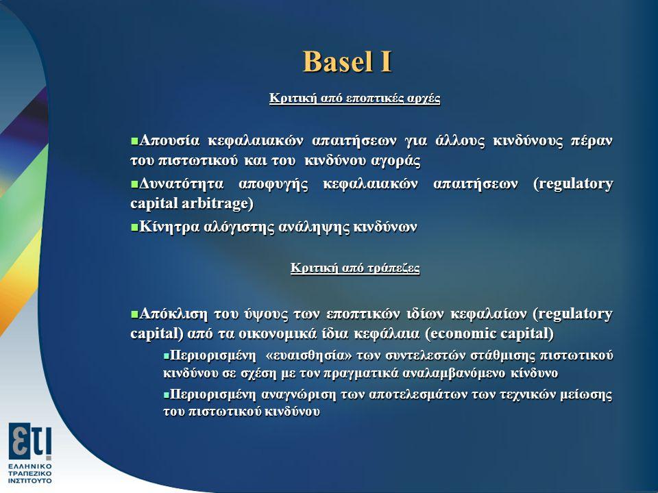 Basel I Basel I Κριτική από εποπτικές αρχές Απουσία κεφαλαιακών απαιτήσεων για άλλους κινδύνους πέραν του πιστωτικού και του κινδύνου αγοράς Απουσία κ