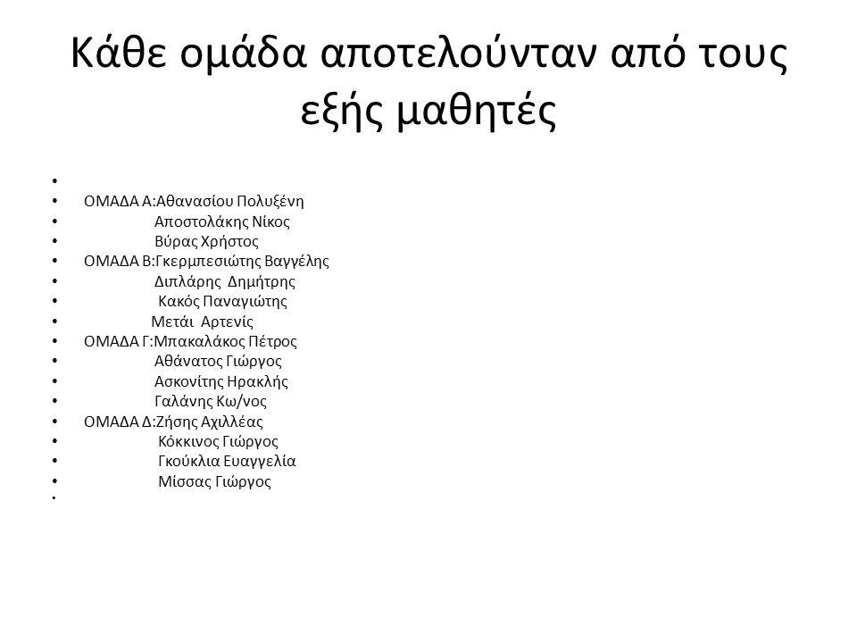 Κάθε ομάδα αποτελούνταν από τους εξής μαθητές ΟΜΑΔΑ Α:Αθανασίου Πολυξένη Αποστολάκης Νίκος Βύρας Χρήστος ΟΜΑΔΑ Β:Γκερμπεσιώτης Βαγγέλης Διπλάρης Δημήτρης Κακός Παναγιώτης Μετάι Αρτενίς ΟΜΑΔΑ Γ:Μπακαλάκος Πέτρος Αθάνατος Γιώργος Ασκονίτης Ηρακλής Γαλάνης Κω/νος ΟΜΑΔΑ Δ:Ζήσης Αχιλλέας Κόκκινος Γιώργος Γκούκλια Ευαγγελία Μίσσας Γιώργος