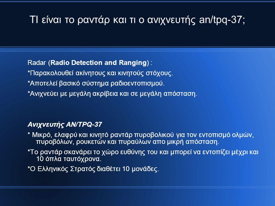 ΤΙ είναι το ραντάρ και τι ο ανιχνευτής an/tpq-37; Radar (Radio Detection and Ranging) : *Παρακολουθεί ακίνητους και κινητούς στόχους.