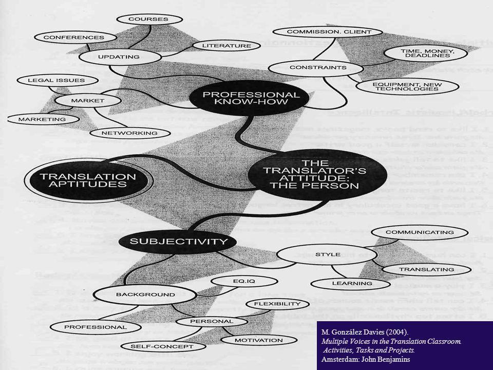 Μετάφραση μη-λογοτεχνικού χαρακτήρα  Τεχνικού  Επιστημονικού  Οικονομικού  Νομικού  Φιλοσοφικού περιεχομένου και όχι μόνο...