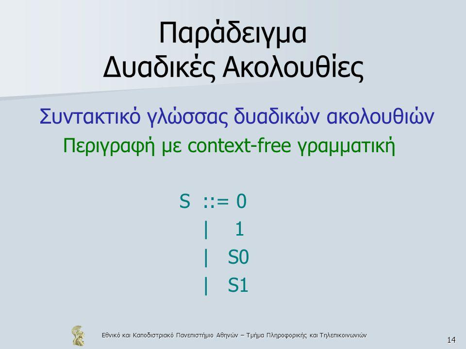 Εθνικό και Καποδιστριακό Πανεπιστήμιο Αθηνών – Τμήμα Πληροφορικής και Τηλεπικοινωνιών 14 Παράδειγμα Δυαδικές Ακολουθίες Συντακτικό γλώσσας δυαδικών ακολουθιών Περιγραφή με context-free γραμματική S ::= 0 | 1 | S0 | S1