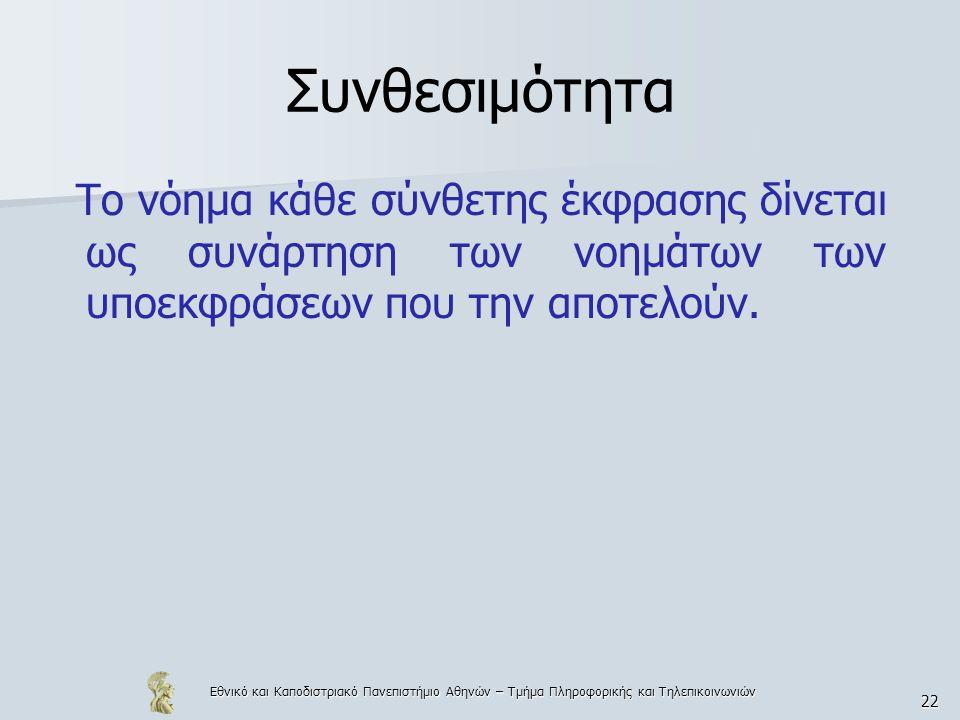 Εθνικό και Καποδιστριακό Πανεπιστήμιο Αθηνών – Τμήμα Πληροφορικής και Τηλεπικοινωνιών 22 Συνθεσιμότητα Το νόημα κάθε σύνθετης έκφρασης δίνεται ως συνάρτηση των νοημάτων των υποεκφράσεων που την αποτελούν.