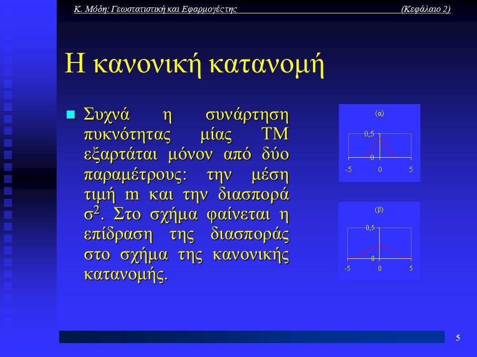 Κ. Μόδη: Γεωστατιστική και Εφαρμογές της (Κεφάλαιο 2) 5 Η κανονική κατανομή Συχνά η συνάρτηση πυκνότητας μίας ΤΜ εξαρτάται μόνον από δύο παραμέτρους: