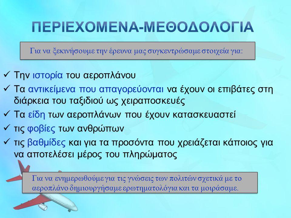 Την ιστορία του αεροπλάνου Τα αντικείμενα που απαγορεύονται να έχουν οι επιβάτες στη διάρκεια του ταξιδιού ως χειραποσκευές Τα είδη των αεροπλάνων που