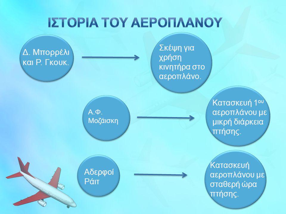 Πλήρωμα είναι το προσωπικό που λειτουργεί σε ένα αεροσκάφος κατά τη διάρκεια της πτήσης.