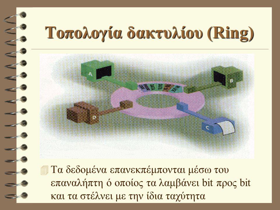 Τοπολογία δακτυλίου (Ring) 4 Τα δεδομένα επανεκπέμπονται μέσω του επαναλήπτη ό οποίος τα λαμβάνει bit προς bit και τα στέλνει με την ίδια ταχύτητα