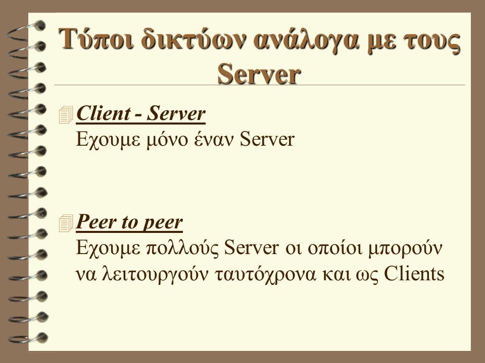 Τύποι δικτύων ανάλογα με τους Server 4 Client - Server Eχουμε μόνο έναν Server 4 Peer to peer Εχουμε πολλούς Server οι οποίοι μπορούν να λειτουργούν τ