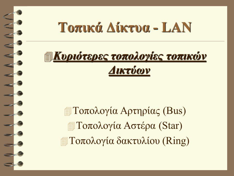 Τοπικά Δίκτυα - LAN 4 Κυριότερες τοπολογίες τοπικών Δικτύων 4 Τοπολογία Αρτηρίας (Bus) 4 Τοπολογία Αστέρα (Star) 4 Τοπολογία δακτυλίου (Ring)