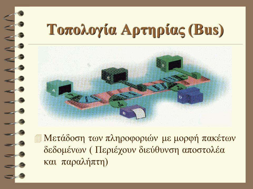 Τοπολογία Αρτηρίας (Bus) 4 Μετάδοση των πληροφοριών με μορφή πακέτων δεδομένων ( Περιέχουν διεύθυνση αποστολέα και παραλήπτη)
