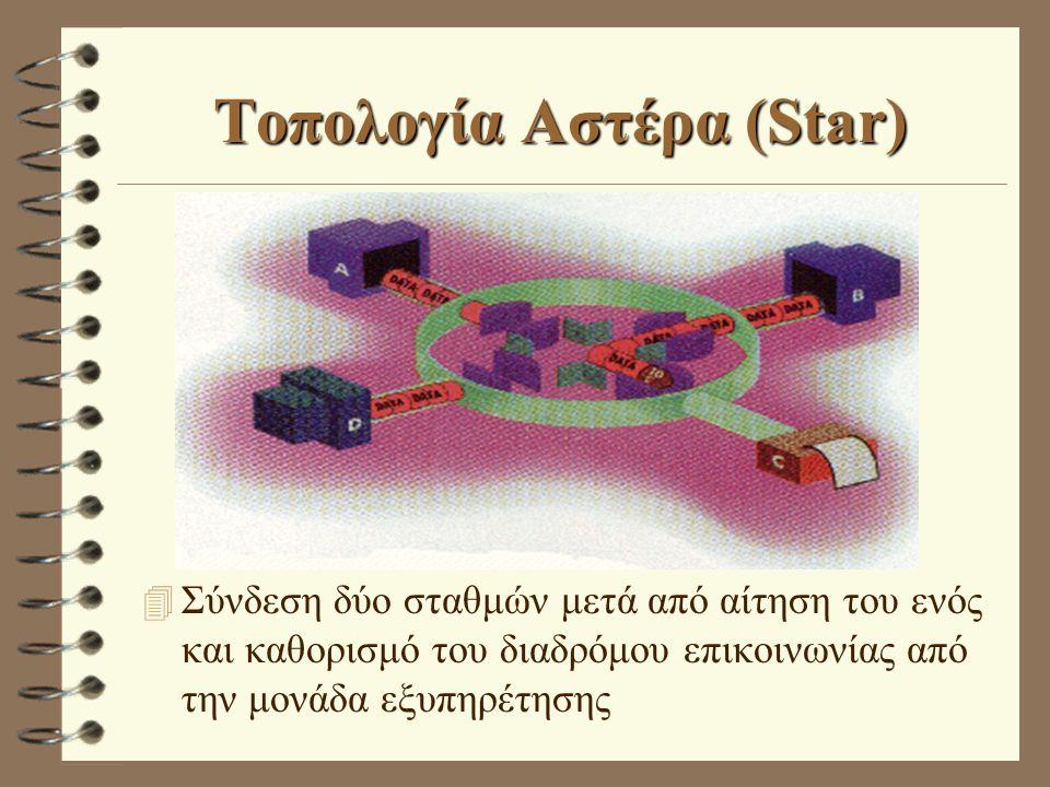 Τοπολογία Αστέρα (Star) 4 Σύνδεση δύο σταθμών μετά από αίτηση του ενός και καθορισμό του διαδρόμου επικοινωνίας από την μονάδα εξυπηρέτησης