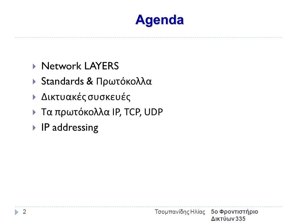 Agenda 5ο Φροντιστήριο Δικτύων 335 Τσομπανίδης Ηλίας2  Network LAYERS  Standards & Πρωτόκολλα  Δικτυακές συσκευές  Τα πρωτόκολλα IP, TCP, UDP  IP addressing
