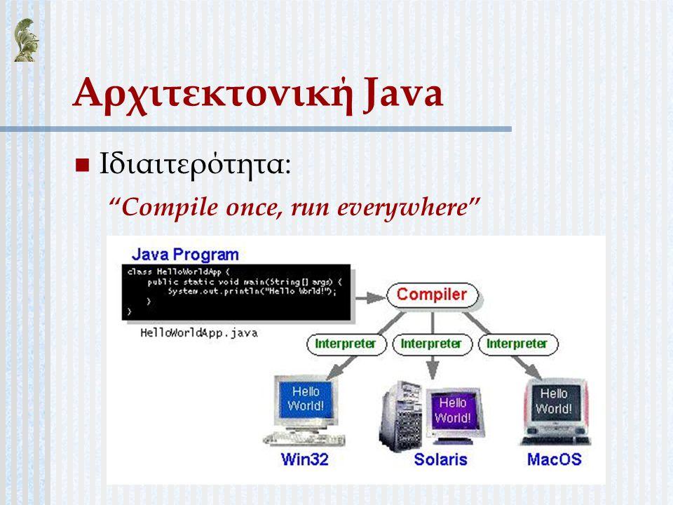 """Αρχιτεκτονική Java Ιδιαιτερότητα: """"Compile once, run everywhere"""""""